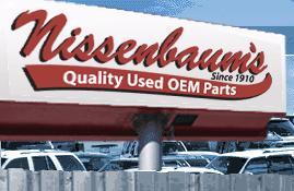 Nissenbaums
